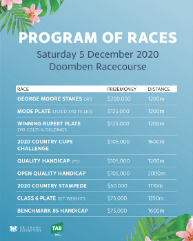 Stakes Day Race Program | Brisbane Racing Club