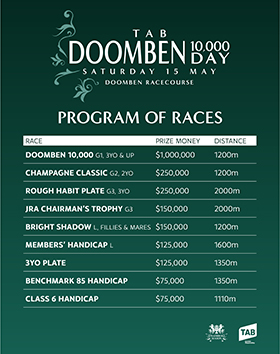 Stradbroke Season Program of Races_DOOMBEN 10K